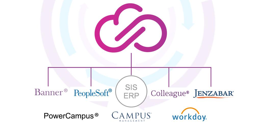 EVC Ventures | Blog